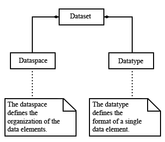 HDF5 User's Guide: Datatypes