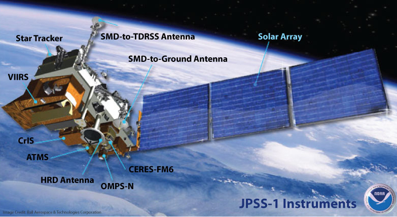 JPSS satellite diagram